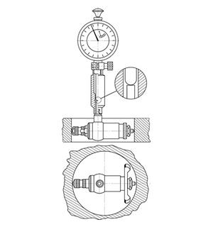 内径測定器 シリンダーゲージ   (大口径用プランジャータイプ)の特長